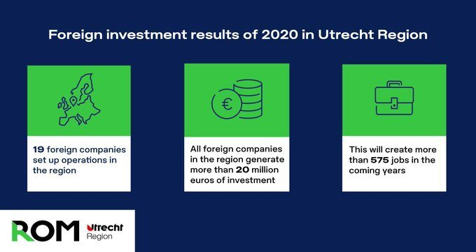 Infographic_Internationale resultaten_ROM Utrecht Region